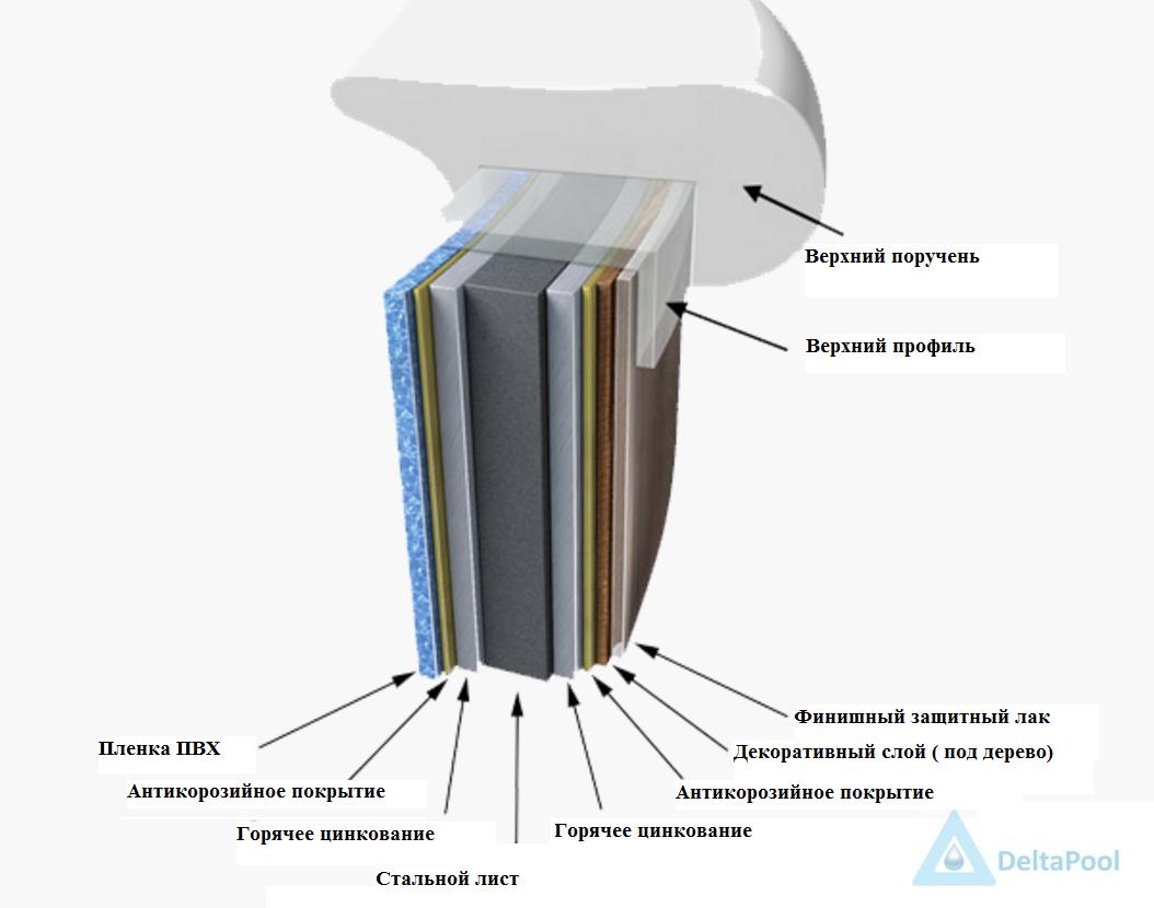 инструкция фильтр песочный astral praga без бокового вентиля д 1200 мм