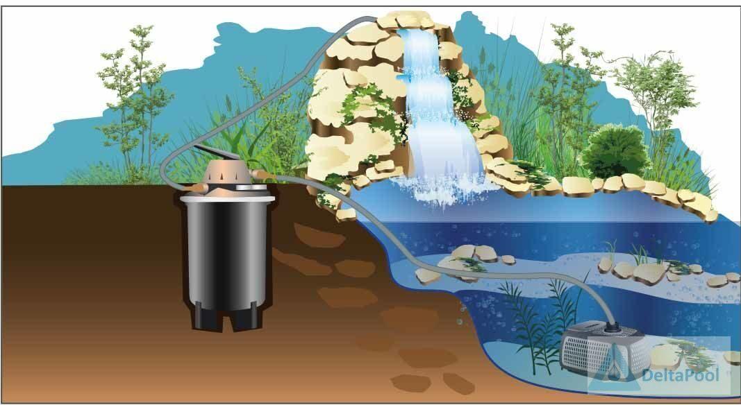 Пруд без воды своими руками