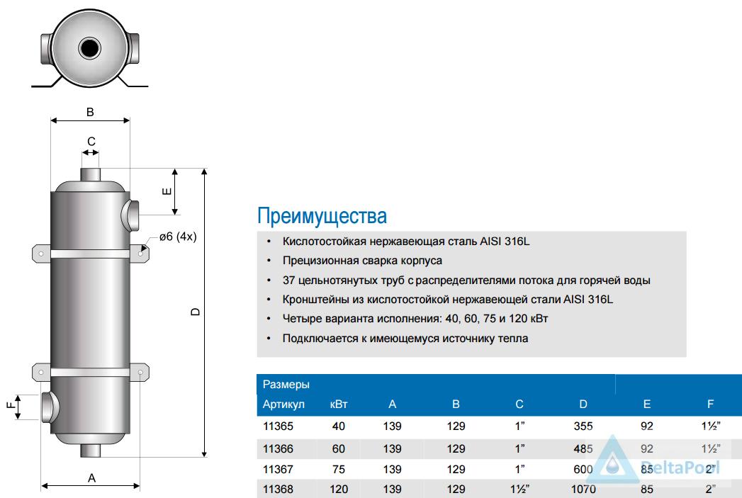 Pahlen подбор теплообменника купить теплообменник для газовой колонки нева3208-2 в москве