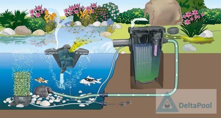Фильтр для садового пруда своими руками 35