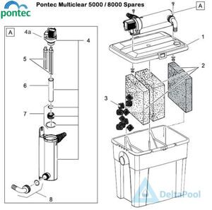 pontec-multiclear-5000-8000-pond-filter-spare-parts.jpg
