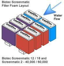 oase-biotec-12-18-filter-foam-layouts.jpg